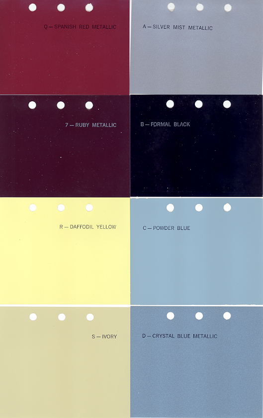 Chrysler 300 Color Chart Images Diagram Writing Sample